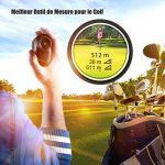 【Offre de Pâques】Télémètre Golf 800m Tacklife MLR01 /Télescope Monoculaire 875yd /Grossissement 7*24mm /Précision de Distance 1m ,de Vitesse 5km/h ,d'Angle 1 °/Mesure Continue et de Hauteur /Batterie au Lithium Rechargeable 3.7V 750mAh /187g /IP54